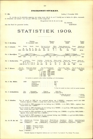 Handelingen van de Raad 1910-11-05
