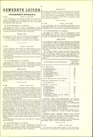 Handelingen van de Raad 1942-06-04