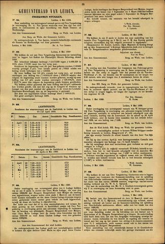 Handelingen van de Raad 1889-05-04