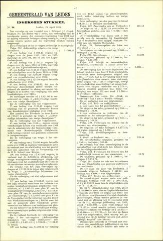 Handelingen van de Raad 1938-04-29
