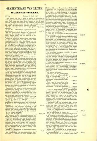 Handelingen van de Raad 1927-04-29