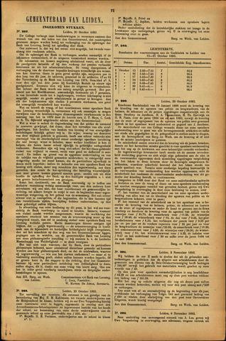 Handelingen van de Raad 1893-10-20
