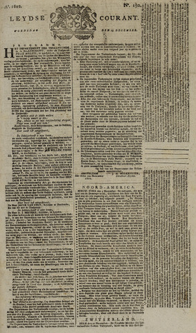 Leydse Courant 1802-12-15
