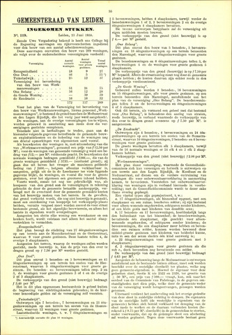 Handelingen van de Raad 1930-06-23