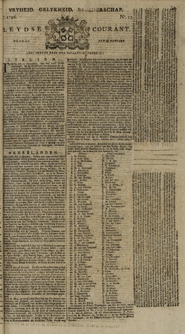Leydse Courant 1796-01-29