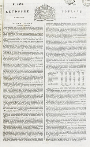 Leydse Courant 1838-06-11