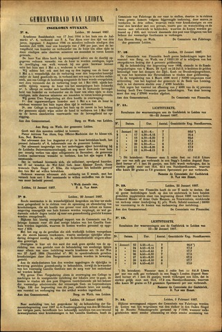 Handelingen van de Raad 1887-01-20