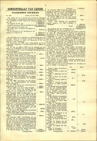 Handelingen van de Raad 1909-07-31