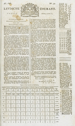 Leydse Courant 1828-04-25