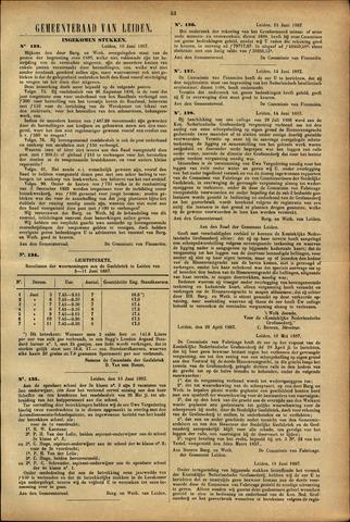 Handelingen van de Raad 1887-06-10