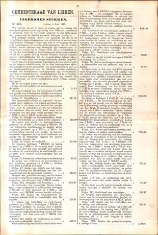 Handelingen van de Raad 1917-06-06