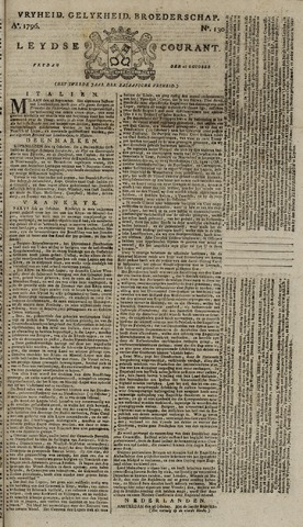 Leydse Courant 1796-10-28