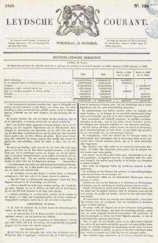 Leydse Courant 1846-10-21