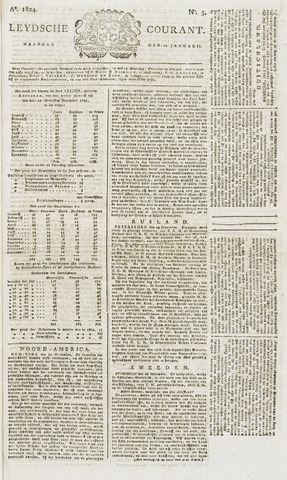 Leydse Courant 1824-01-12