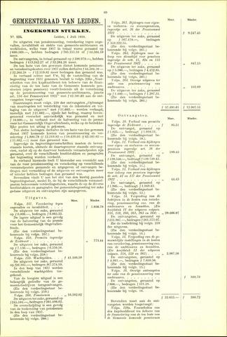 Handelingen van de Raad 1938-07-01