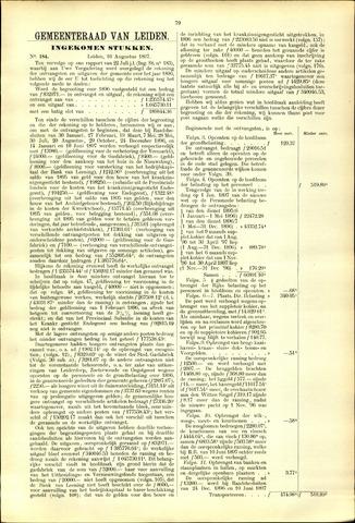 Handelingen van de Raad 1897-08-16