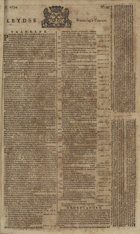 Leydse Courant 1754-04-24