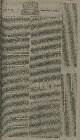 Leydse Courant 1744-11-16