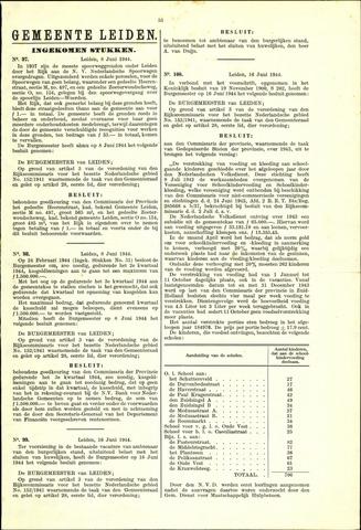 Handelingen van de Raad 1944-06-08