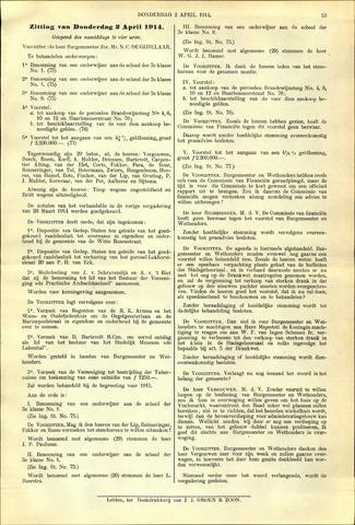 Handelingen van de Raad 1914-04-02