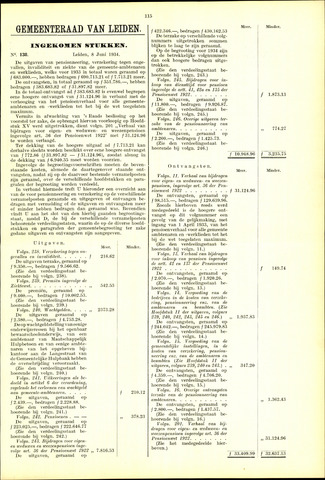 Handelingen van de Raad 1934-06-08