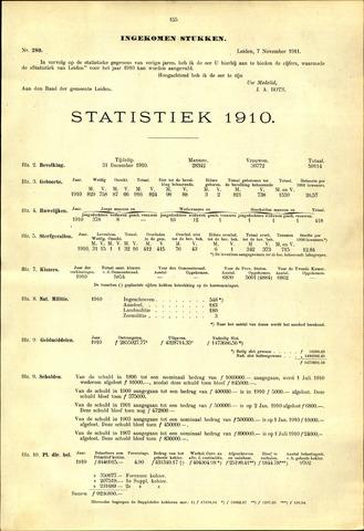 Handelingen van de Raad 1911-11-07