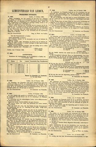 Handelingen van de Raad 1886-10-11