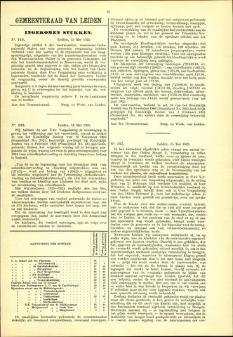 Handelingen van de Raad 1925-05-15
