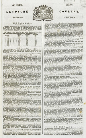 Leydse Courant 1838-01-15