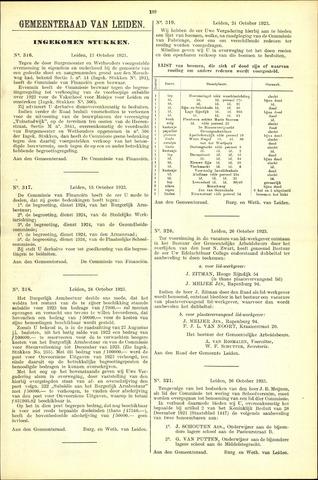 Handelingen van de Raad 1923-10-13