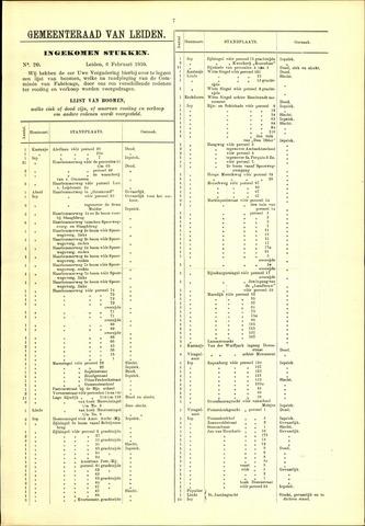 Handelingen van de Raad 1930-02-06
