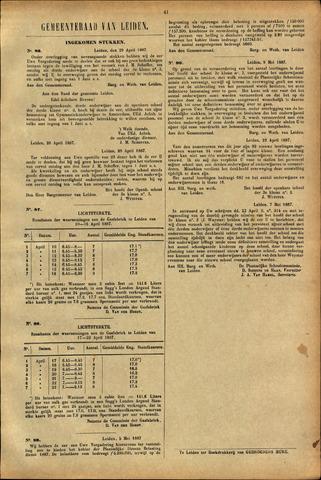 Handelingen van de Raad 1887-04-29