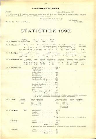 Handelingen van de Raad 1899-08-15
