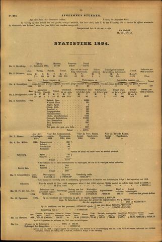 Handelingen van de Raad 1895-08-30