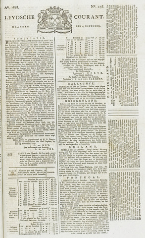 Leydse Courant 1828-11-17