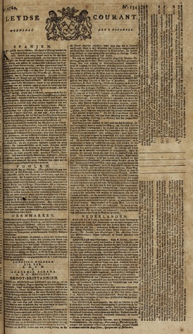 Leydse Courant 1780-11-08