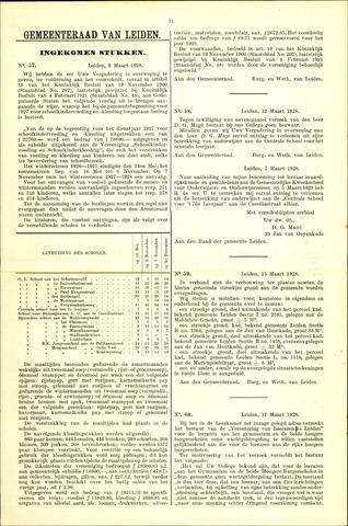 Handelingen van de Raad 1928-03-09