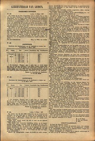 Handelingen van de Raad 1887-03-14