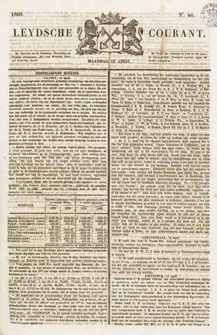 Leydse Courant 1860-04-16