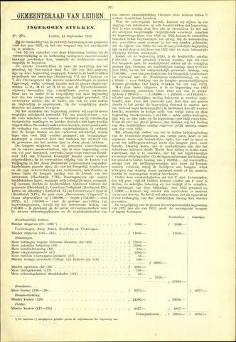 Handelingen van de Raad 1922-09-12