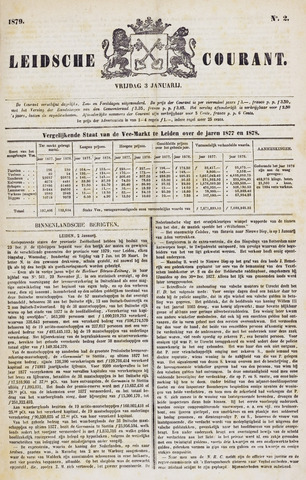 Leydse Courant 1879-01-03