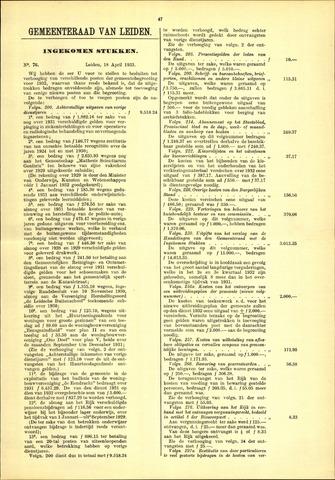 Handelingen van de Raad 1933-04-18