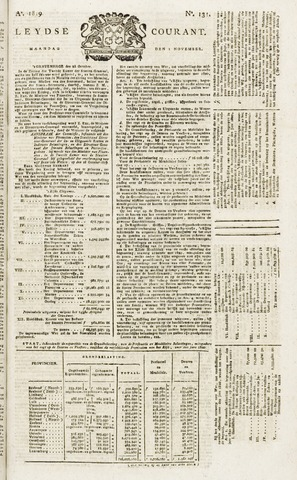 Leydse Courant 1819-11-01