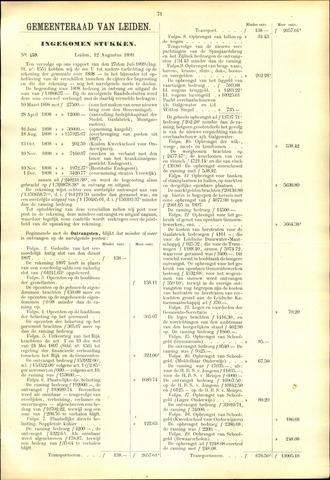 Handelingen van de Raad 1899-08-12