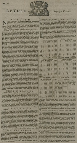Leydse Courant 1728-07-02
