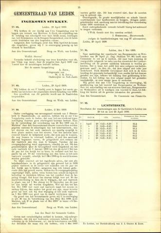 Handelingen van de Raad 1899-04-28