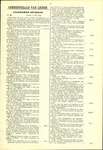 Handelingen van de Raad 1936-05-11