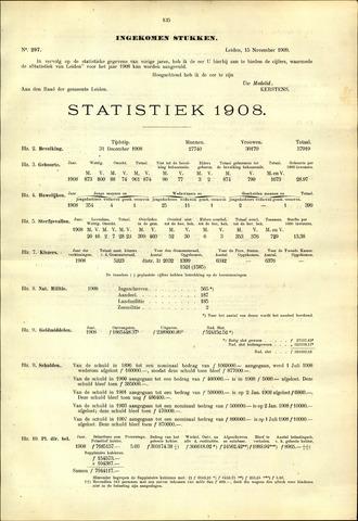Handelingen van de Raad 1909-11-15