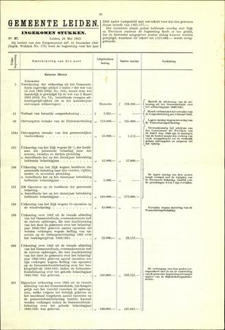 Handelingen van de Raad 1943-05-20