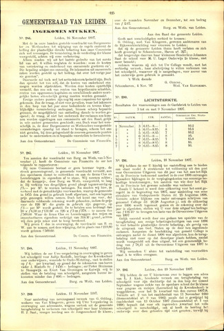Handelingen van de Raad 1897-11-16